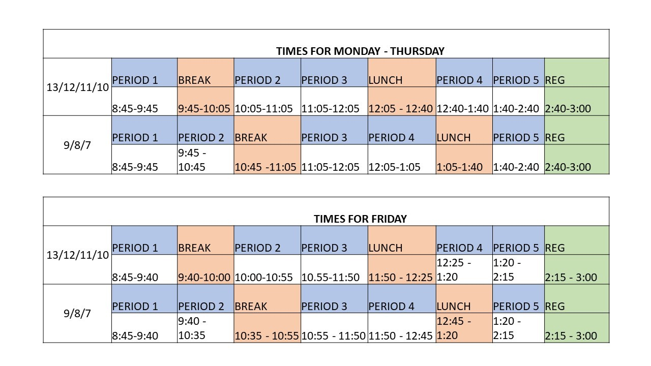 Timings of the day